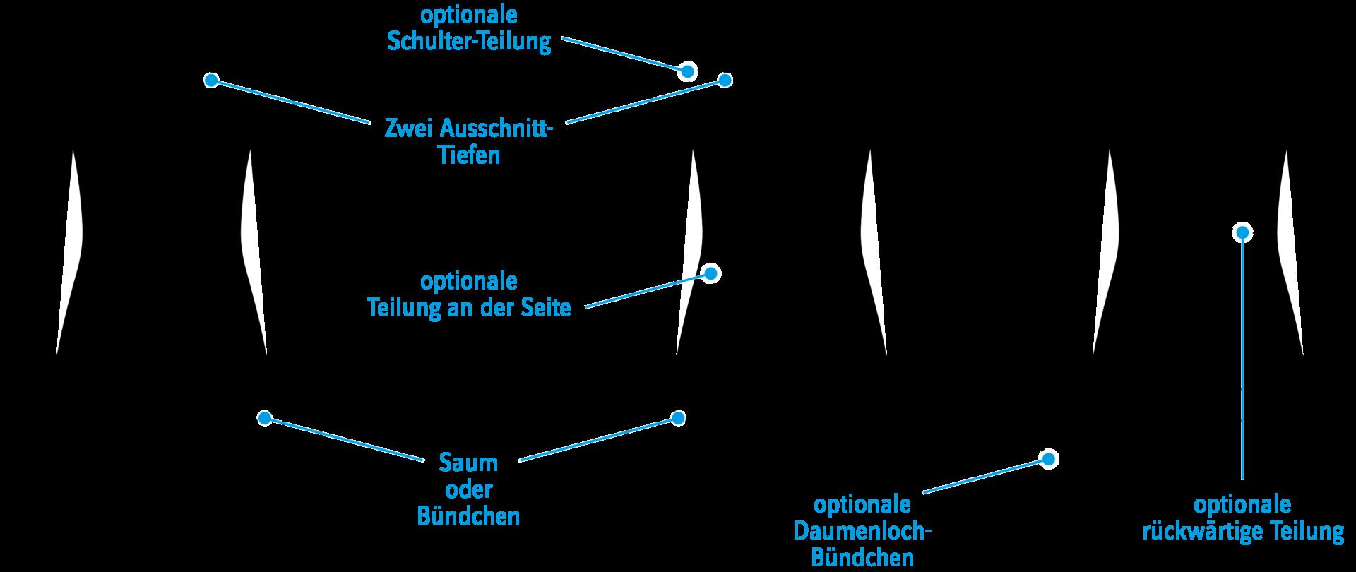 LaBasic Longsleeve – Varianten