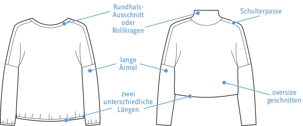 E-Book LaBlus Sweater | Varianten
