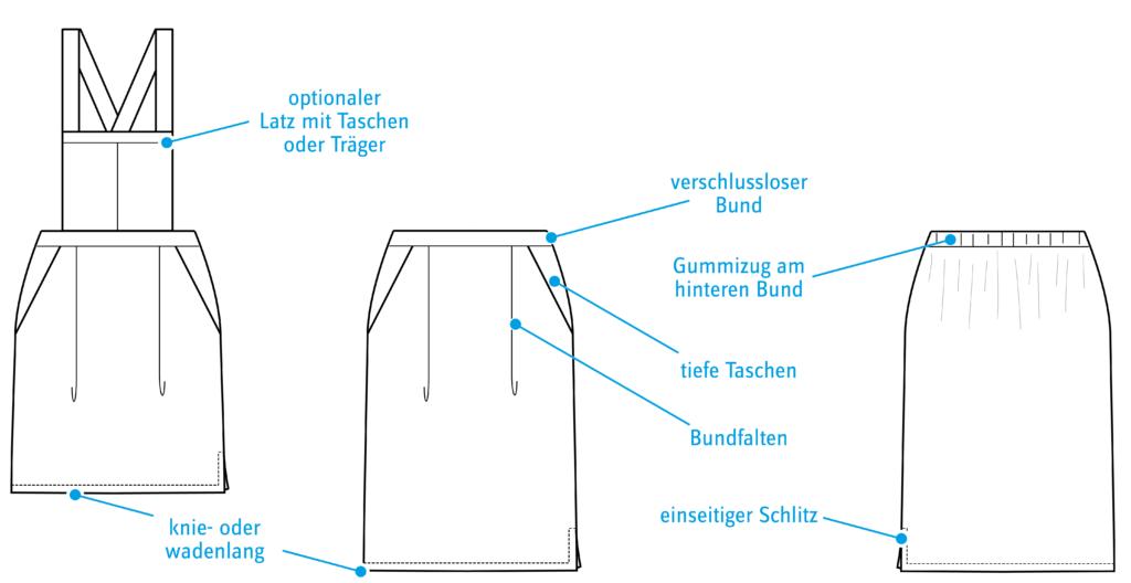 »LaWoodie Skirt«   Varianten   pedilu