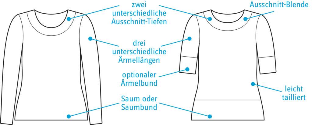 Die Optionen des »LaMarina Shirt« – von Ausschnitt-Blende bis Saumbund | E-Book | pedilu