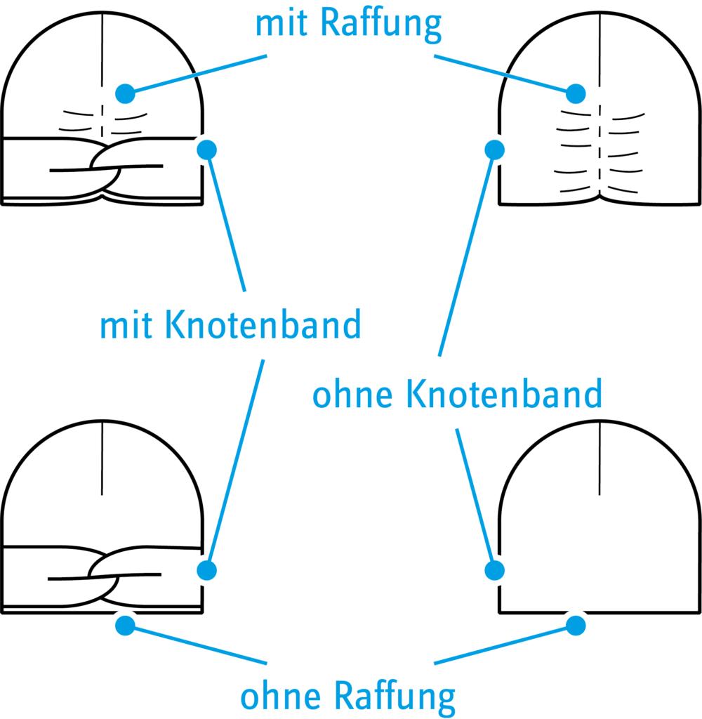 LaBandeau Beanie – Stirnband-Mütze, vier Varianten