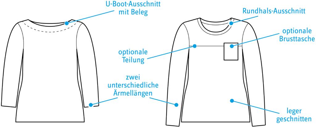Varianten LaBreton Shirt